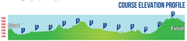 2015-09-29-morrisons-great-birmingham-run-course-map-2015-v4