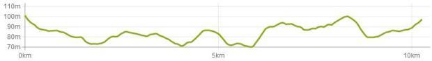lichfield-elevation