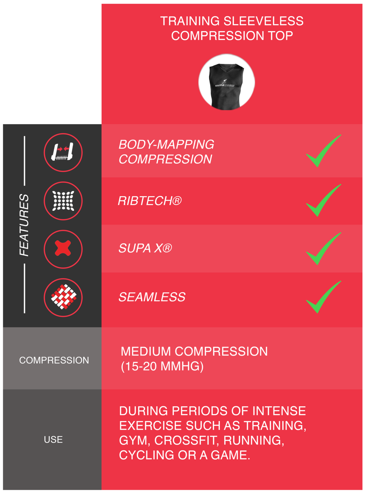 6e42a3d74c3c0 Supacore Compression performance wear review – The PhD Runner